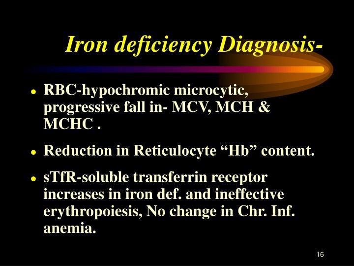 Iron deficiency Diagnosis-