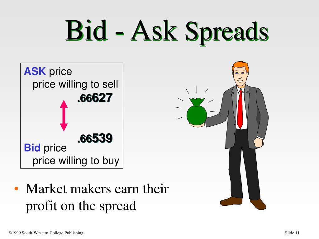 Market makers earn their profit on the spread