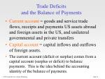 trade deficits and the balance of payments