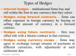 types of hedges
