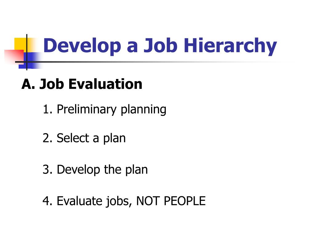 Develop a Job Hierarchy