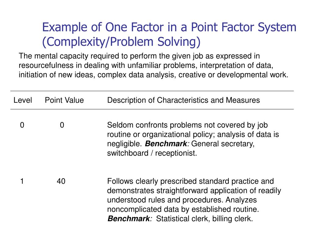 Example of One Factor in a Point Factor System (Complexity/Problem Solving)