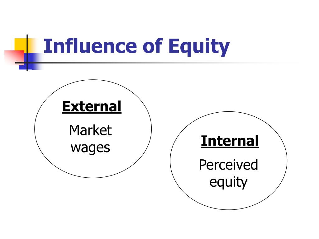Influence of Equity