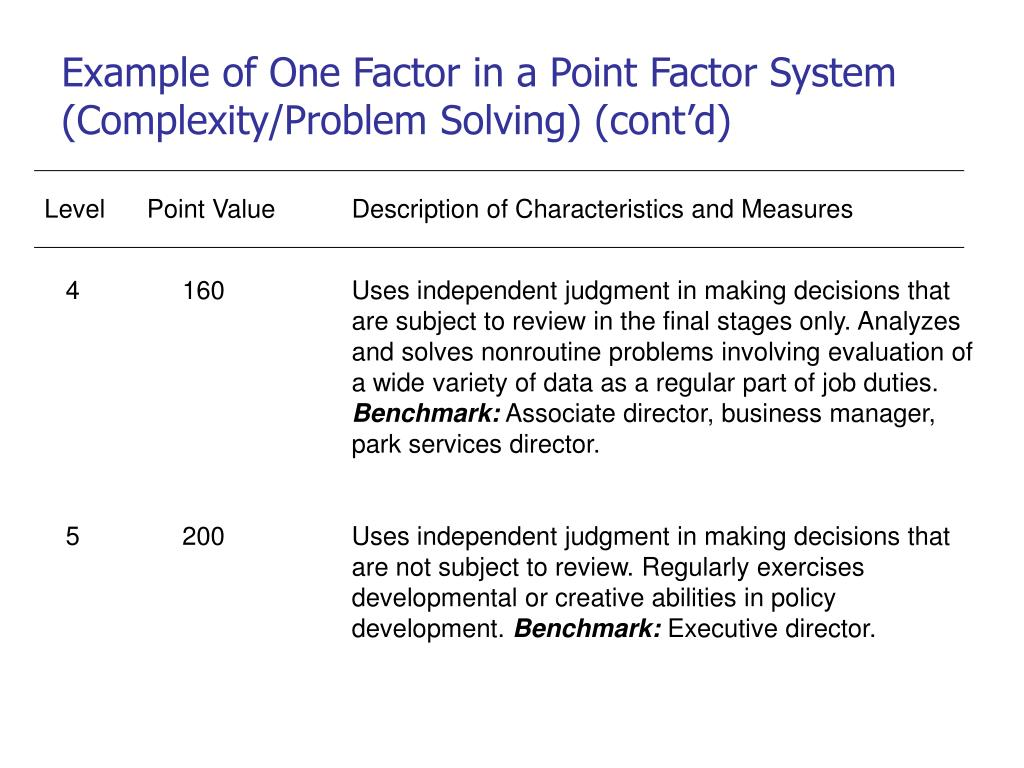 Example of One Factor in a Point Factor System (Complexity/Problem Solving) (cont'd)