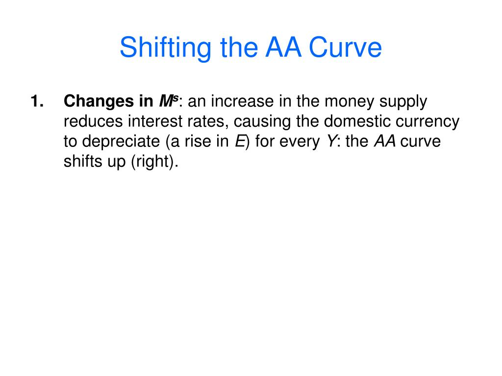 Shifting the AA Curve