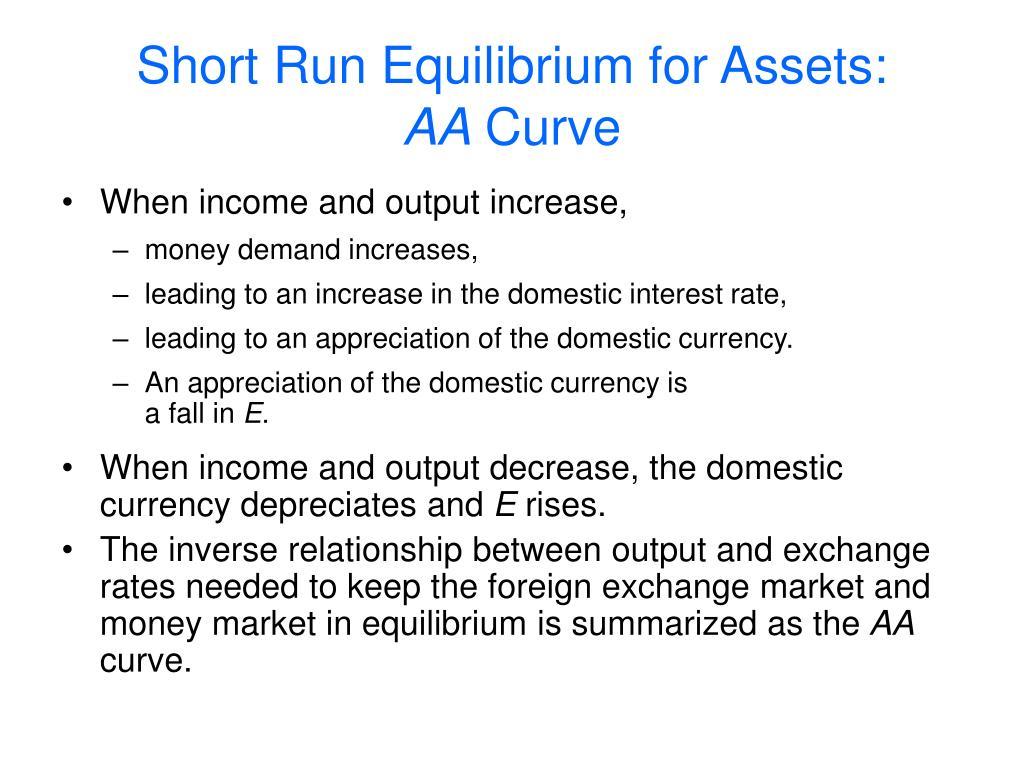 Short Run Equilibrium for Assets: