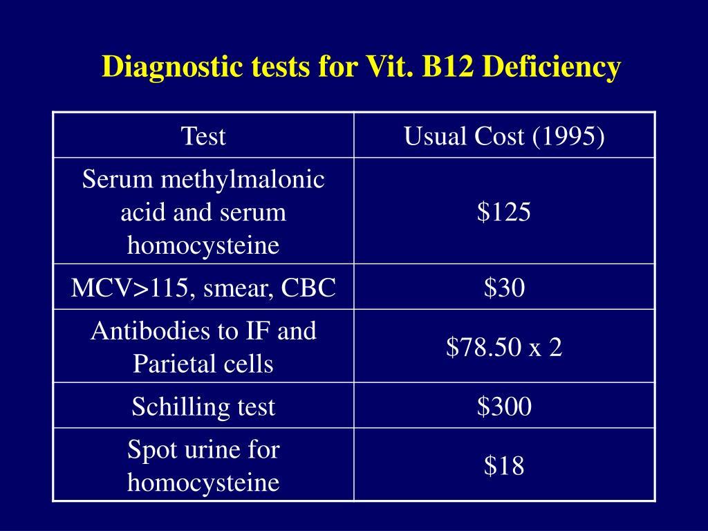 Diagnostic tests for Vit. B12 Deficiency