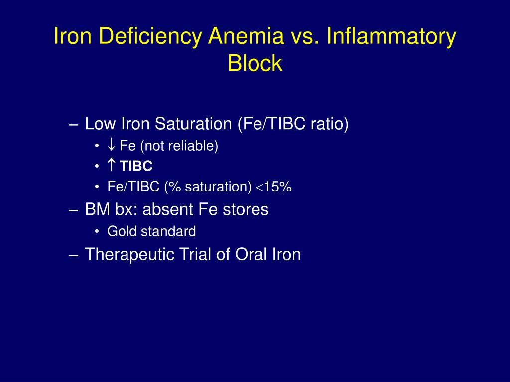 Iron Deficiency Anemia vs. Inflammatory Block