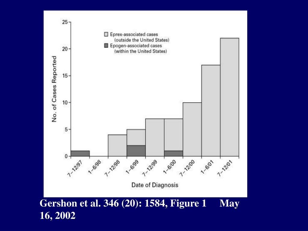 Gershon et al. 346 (20): 1584, Figure 1May 16, 2002