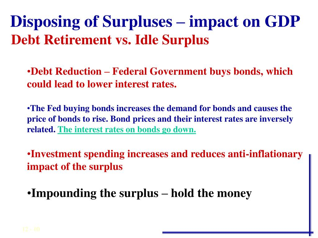 Disposing of Surpluses – impact on GDP