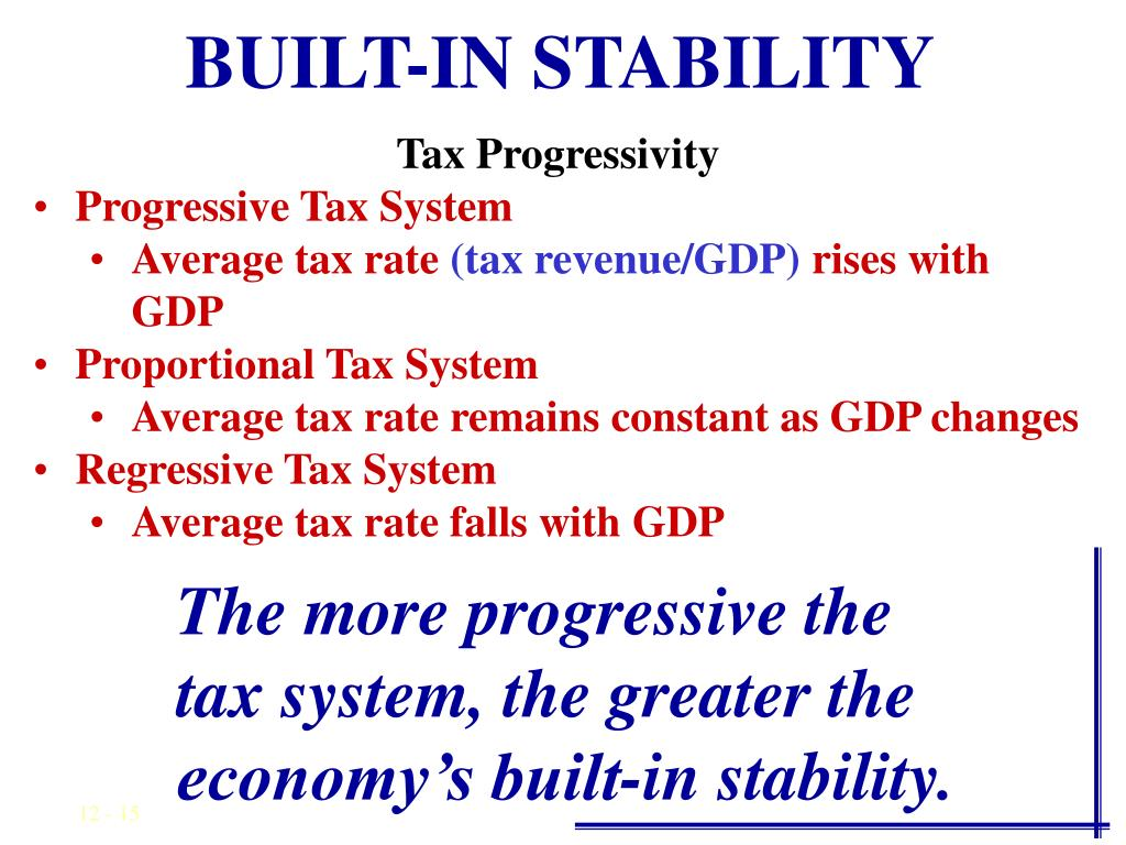 progressive proportional and regressive tax system A regressive tax is a tax imposed in such a the measure can be applied to individual taxes or to a tax system as lump-sum tax progressive tax proportional tax.