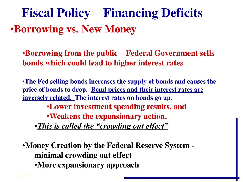 Fiscal Policy – Financing Deficits