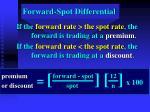forward spot differential31