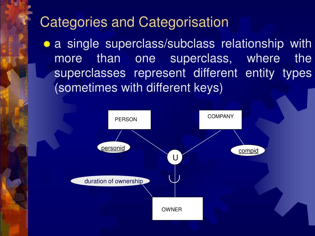 Categories and Categorisation