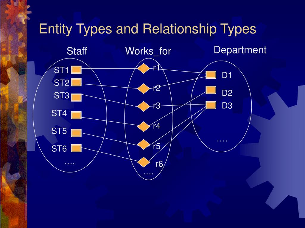Entity Types and Relationship Types