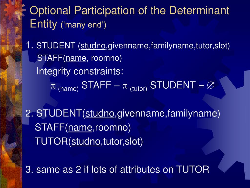 Optional Participation of the Determinant Entity