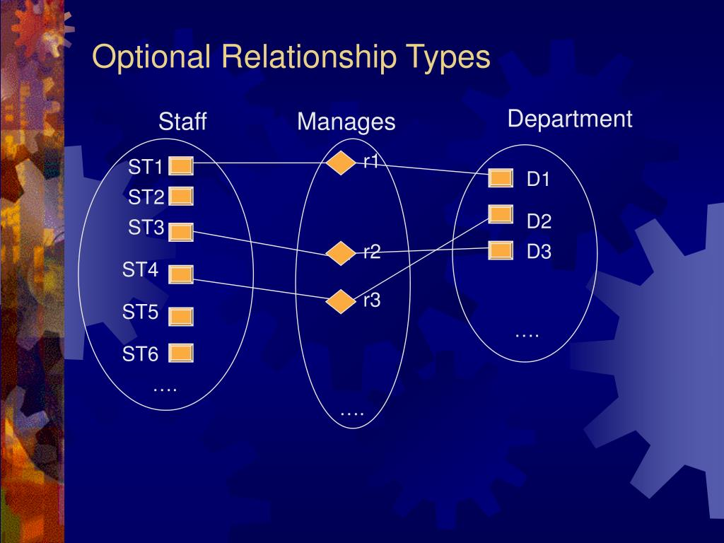 Optional Relationship Types