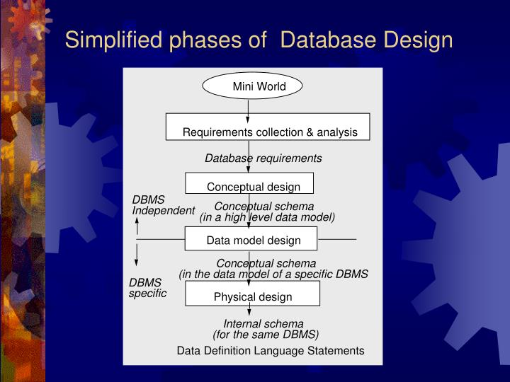 Simplified phases of database design