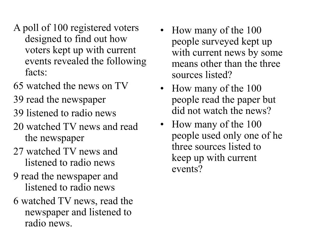 A poll of 100 registered voters designed to find out how voters kept up with current events revealed the following facts: