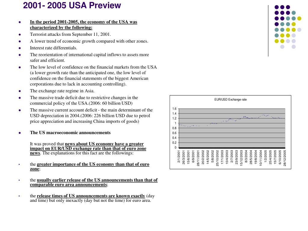2001- 2005 USA Preview