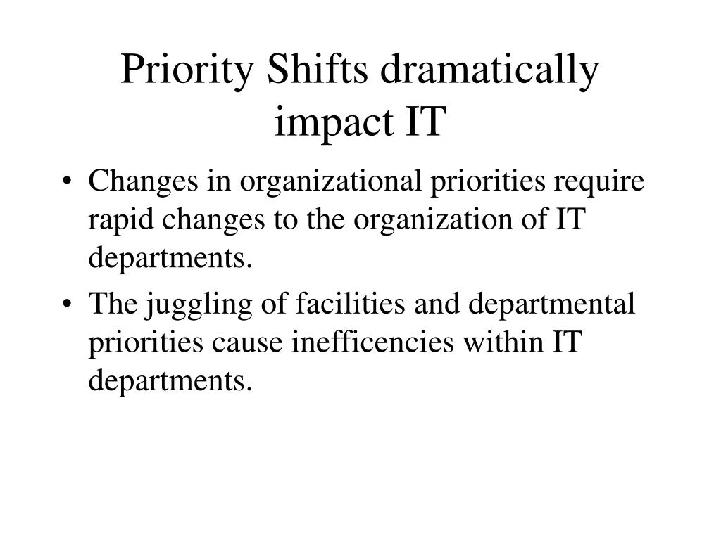 Priority Shifts dramatically impact IT