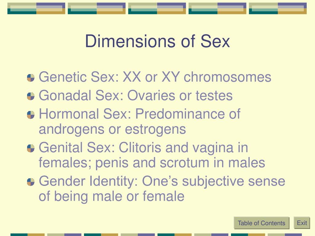 Dimensions of Sex
