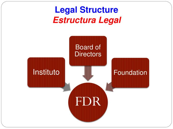 Legal structure estructura legal