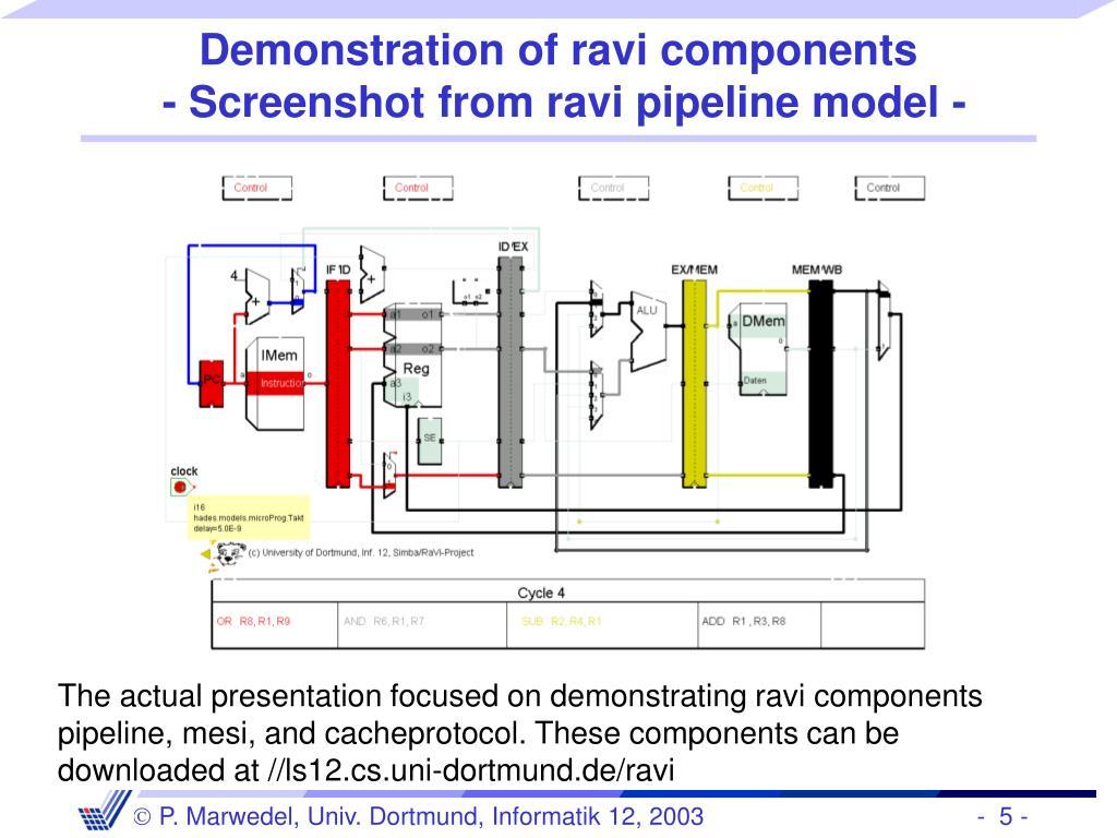 Demonstration of ravi components