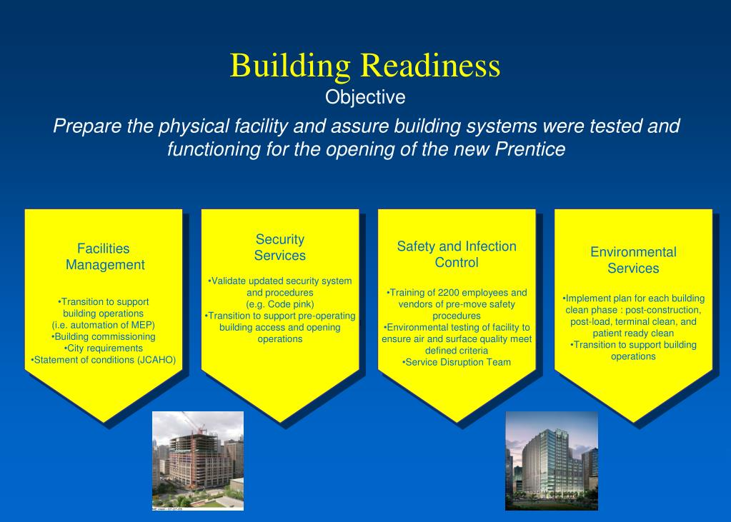Building Readiness