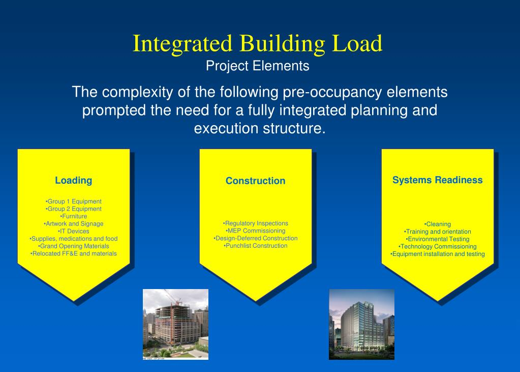 Integrated Building Load