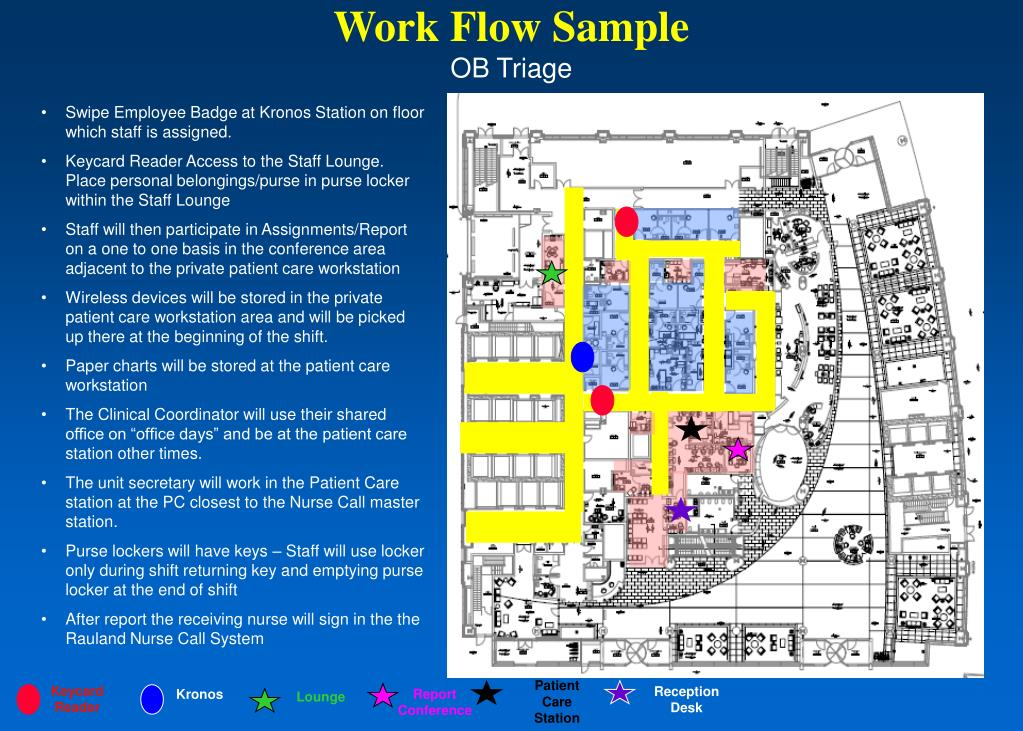 Work Flow Sample