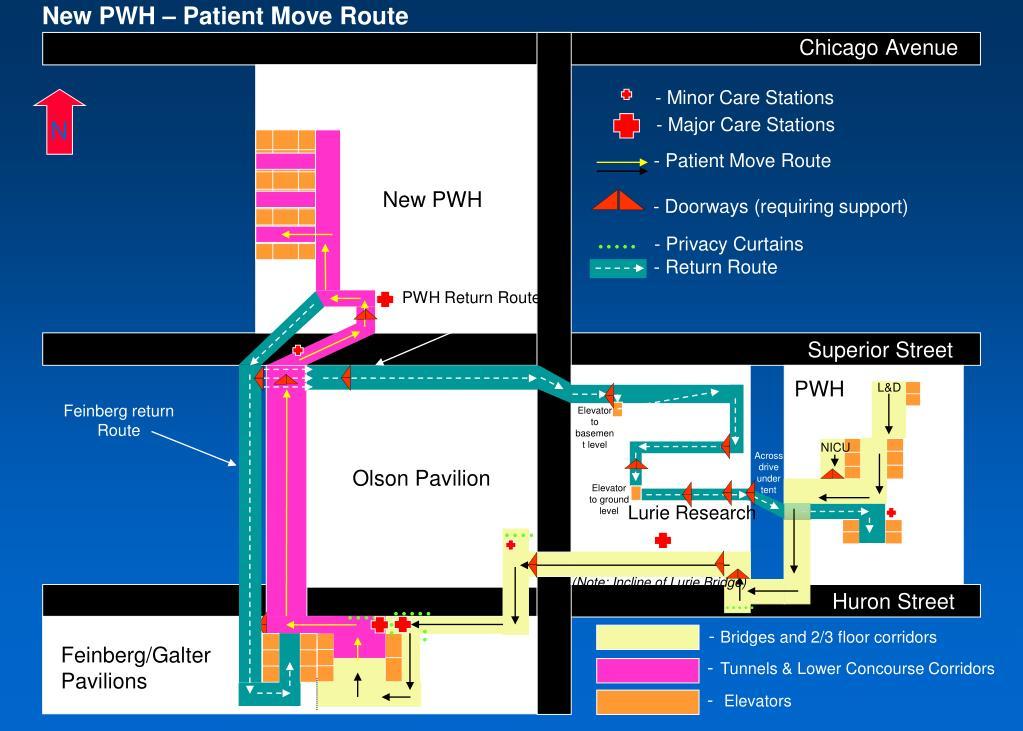 New PWH – Patient Move Route