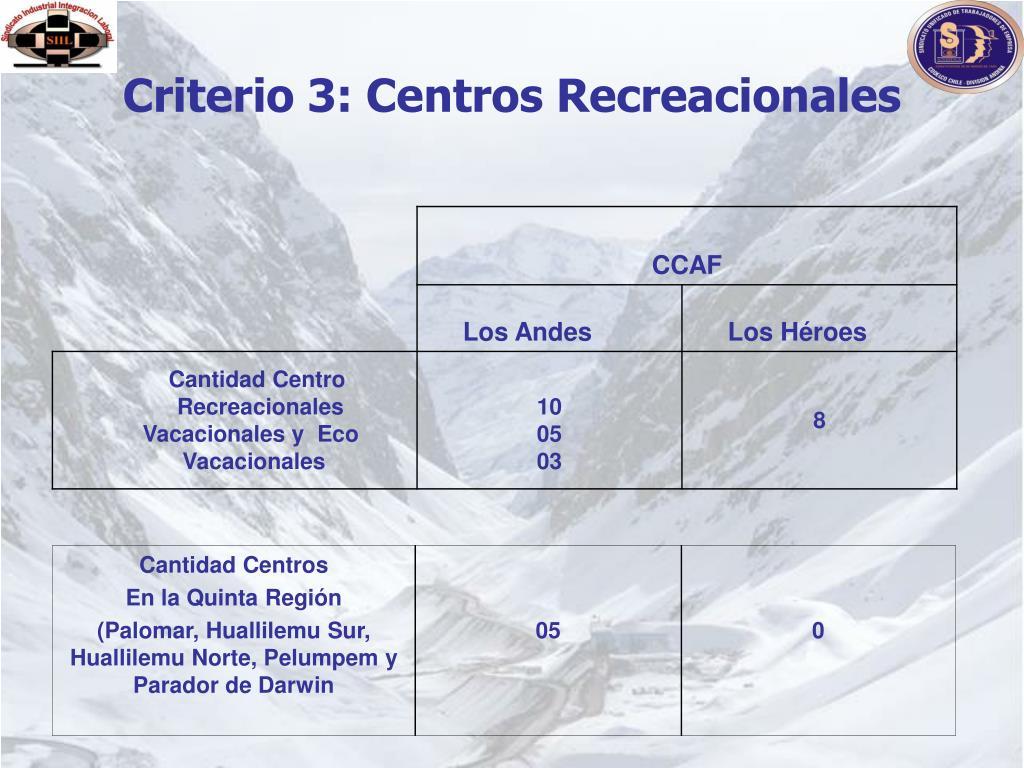 Criterio 3: Centros Recreacionales