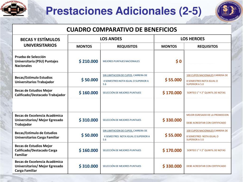 Prestaciones Adicionales (2-5)