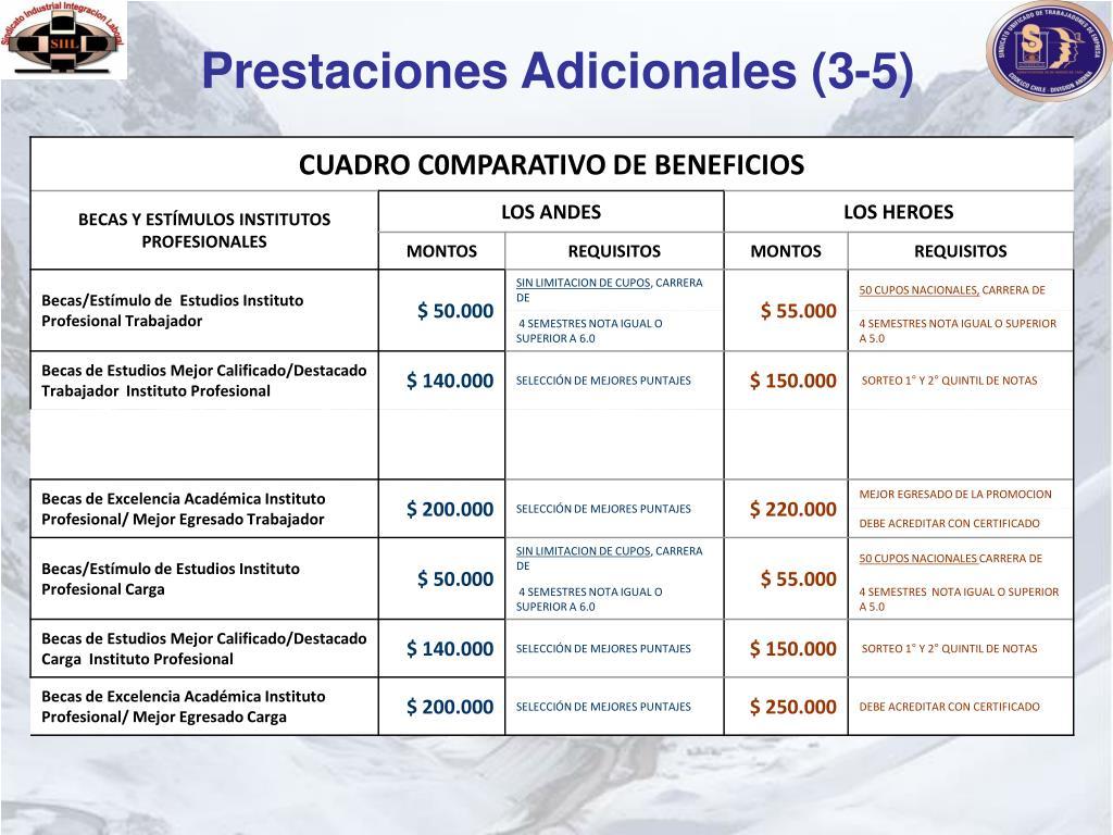 Prestaciones Adicionales (3-5)
