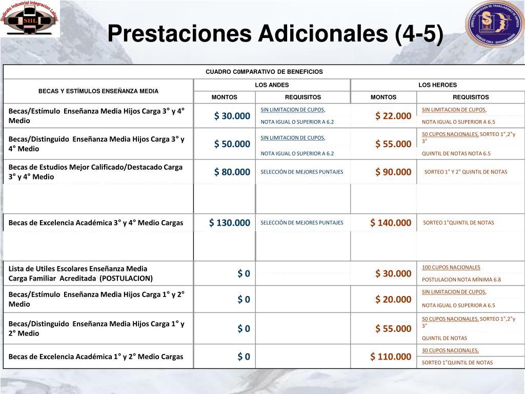 Prestaciones Adicionales (4-5)