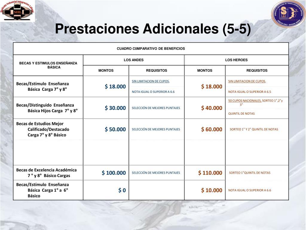 Prestaciones Adicionales (5-5)
