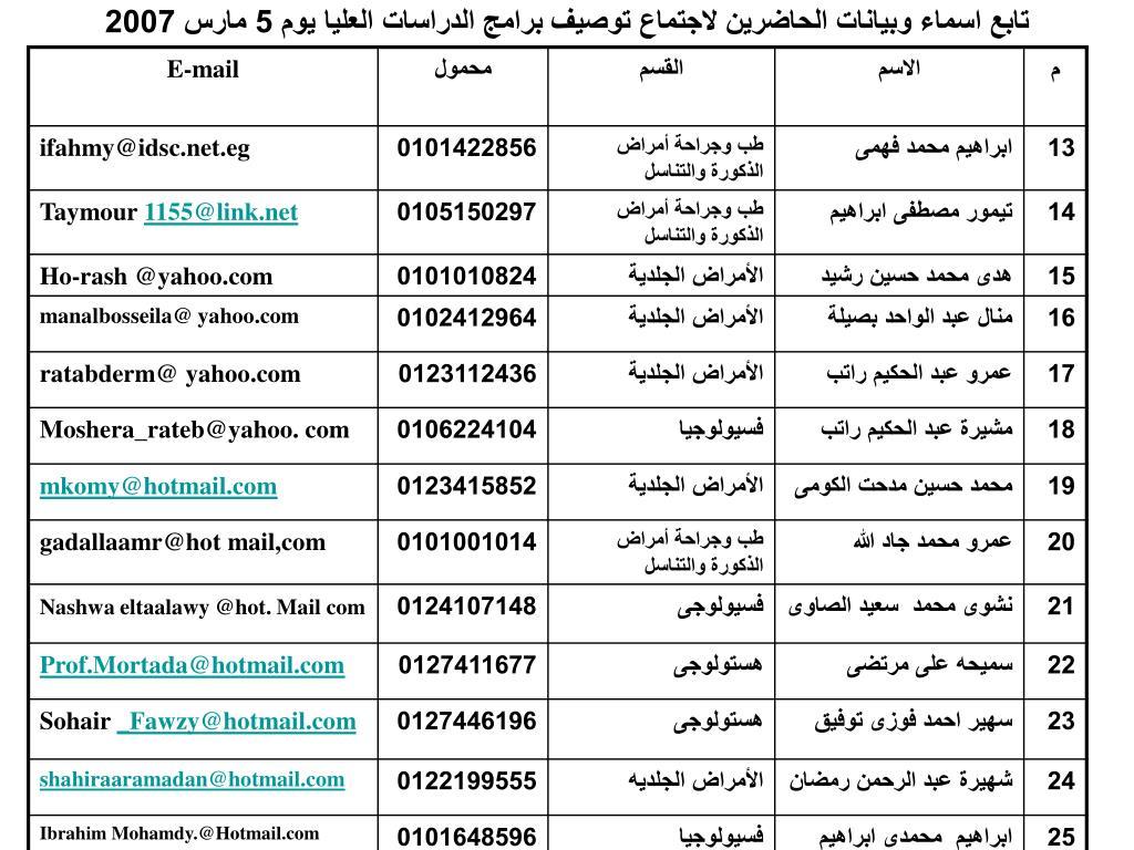 تابع اسماء وبيانات الحاضرين لاجتماع توصيف برامج الدراسات العليا يوم 5 مارس 2007