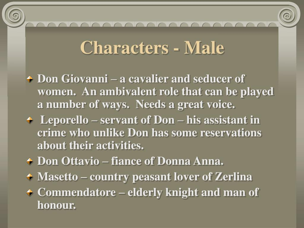Characters - Male