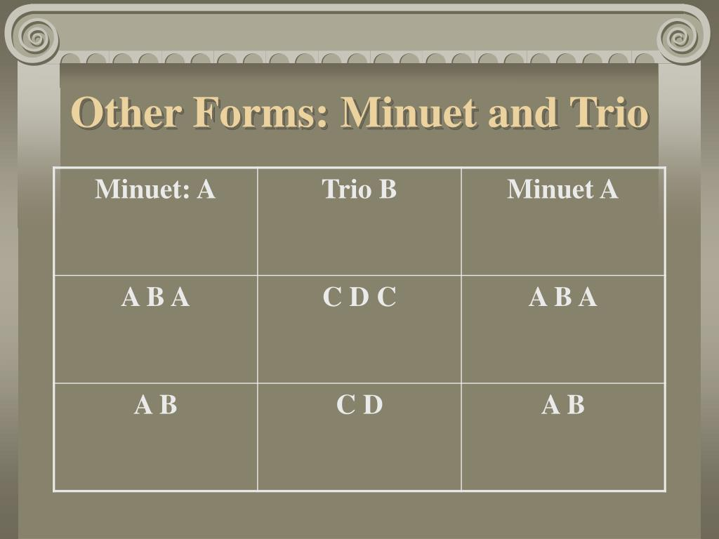 Other Forms: Minuet and Trio