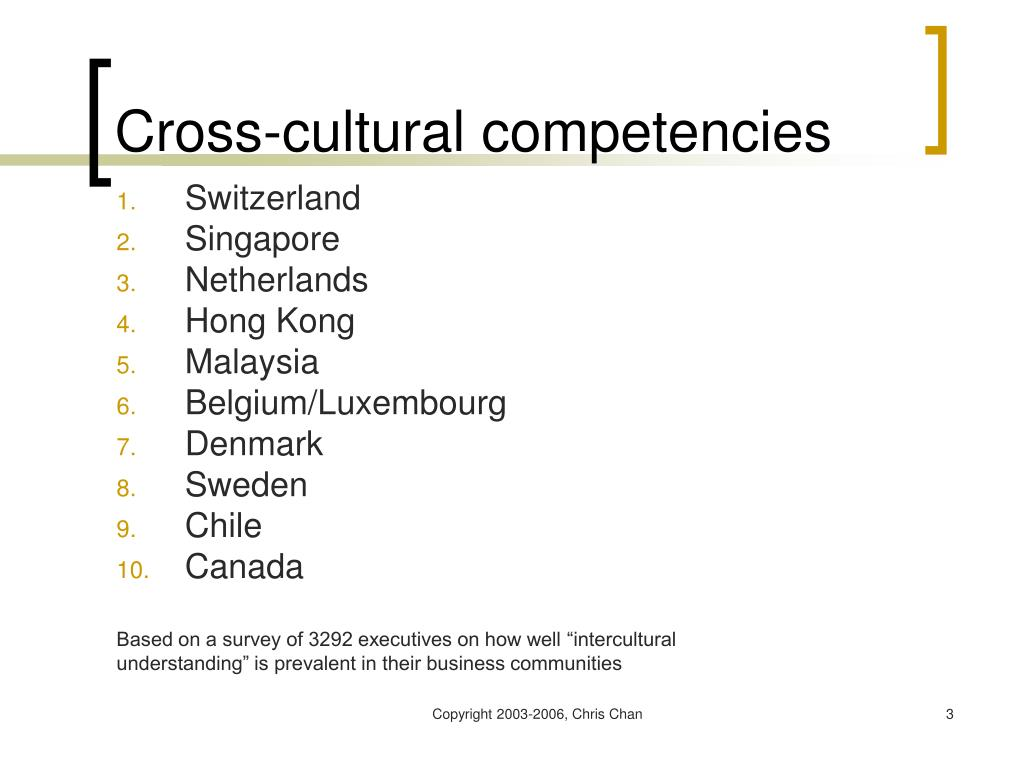 Cross-cultural competencies