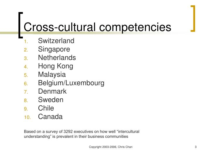 Cross cultural competencies