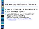 file swapping kids continue downloading