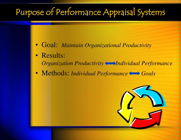 Purpose of performance appraisal systems l.jpg