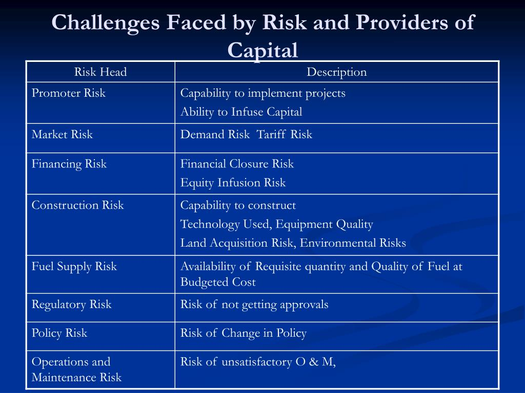 Challenges Faced by Risk and Providers of Capital