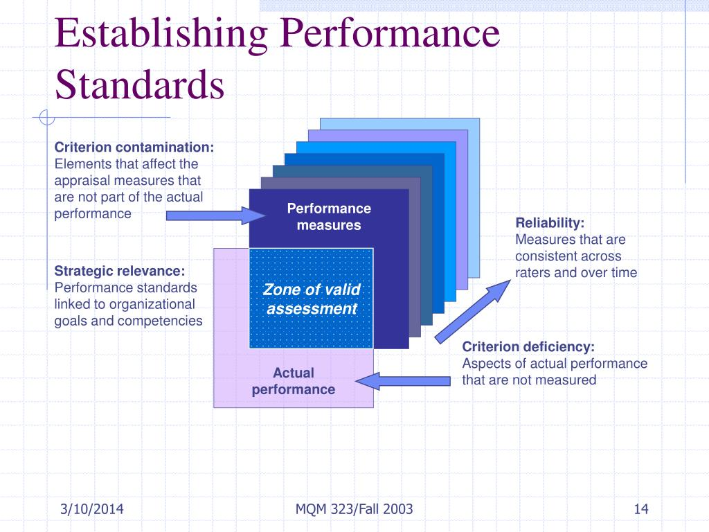 Establishing Performance Standards