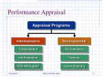 performance appraisal4