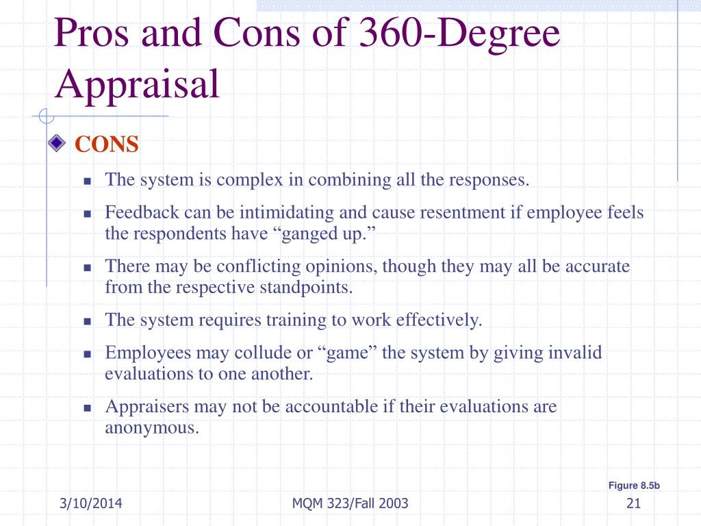 Pros and Cons of 360-Degree Appraisal