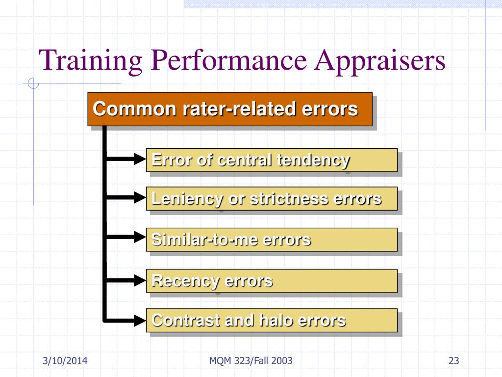 Training Performance Appraisers