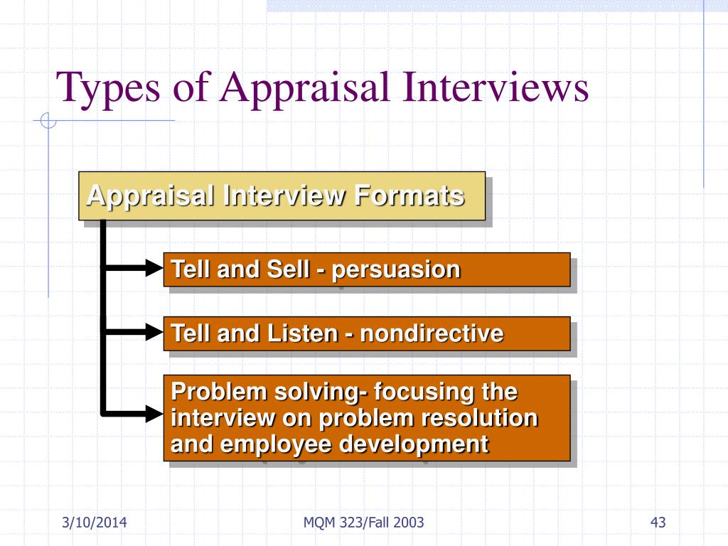 Types of Appraisal Interviews
